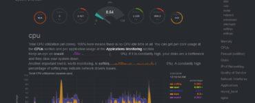 Системы мониторинга сервера Linux